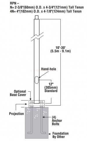 LSI Pole Builder for Steel Round Straight Poles