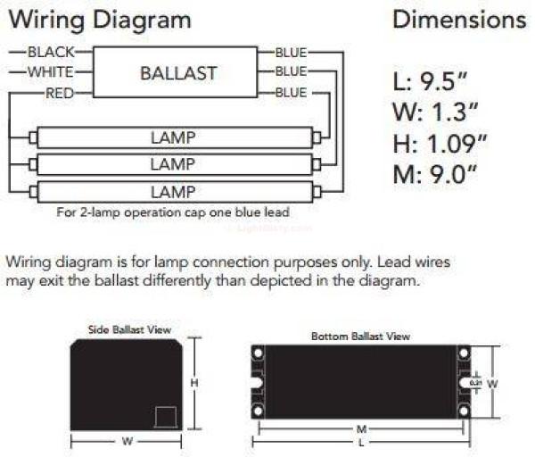howard lighting 3 lamp t8 standard factor high efficiency