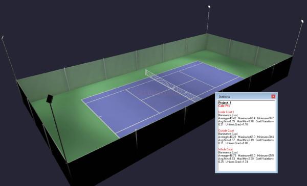 Outdoor Tennis Court Led Lighting